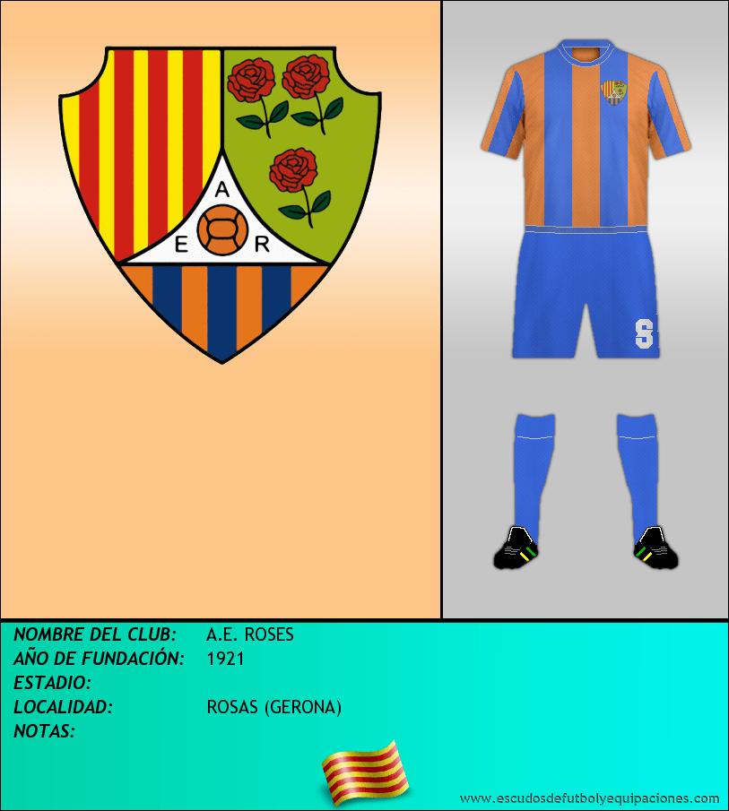 Escudo de A.E. ROSES