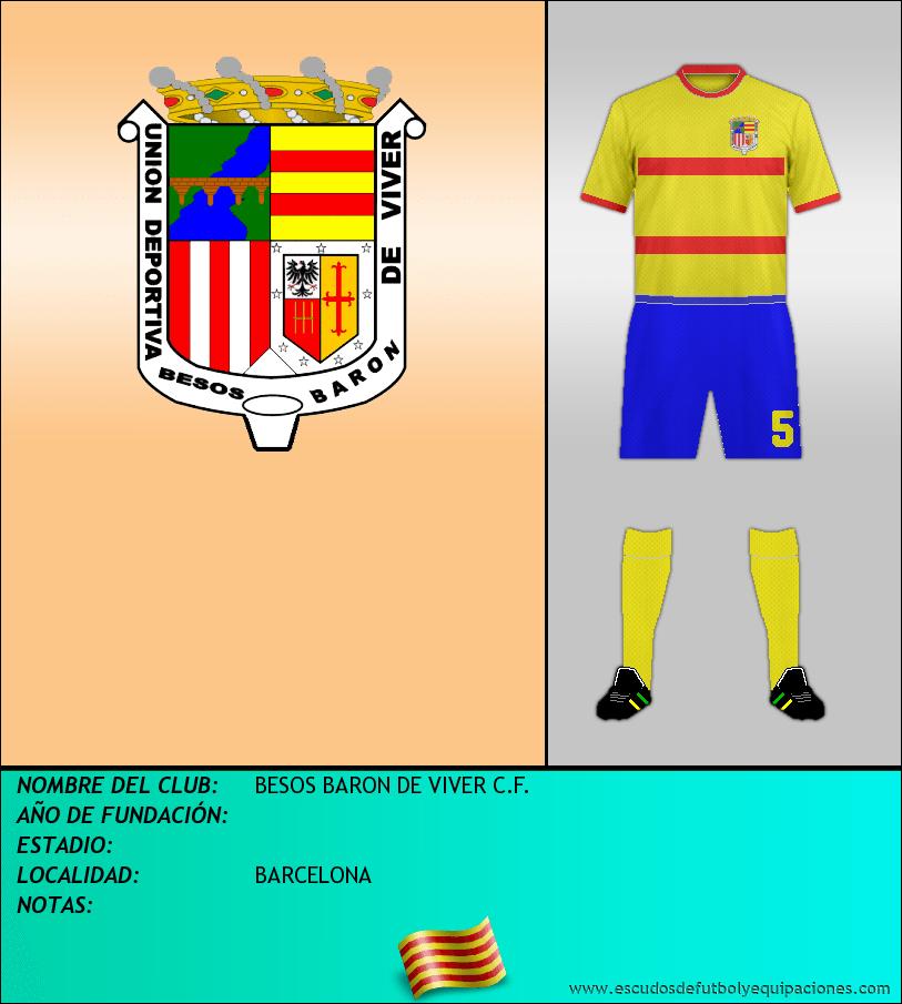 Escudo de BESOS BARON DE VIVER C.F.