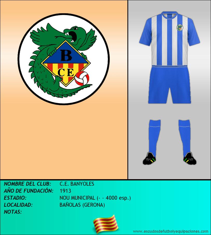 Escudo de C.E. BANYOLES