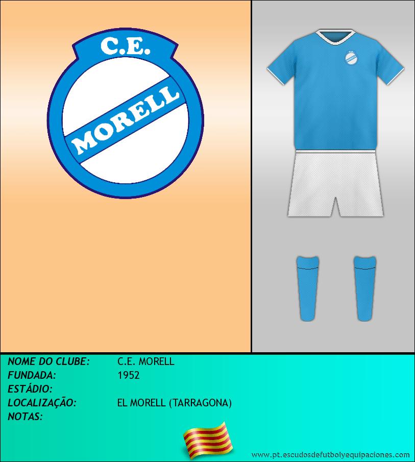 Escudo de C.E. MORELL