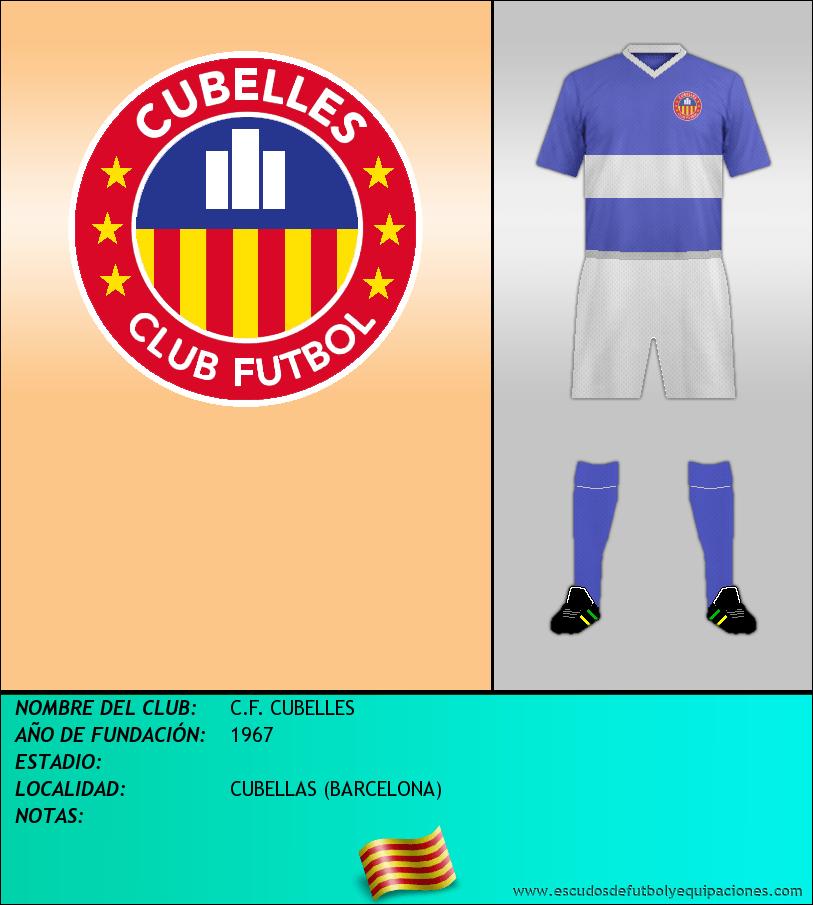 Escudo de C.F. CUBELLES