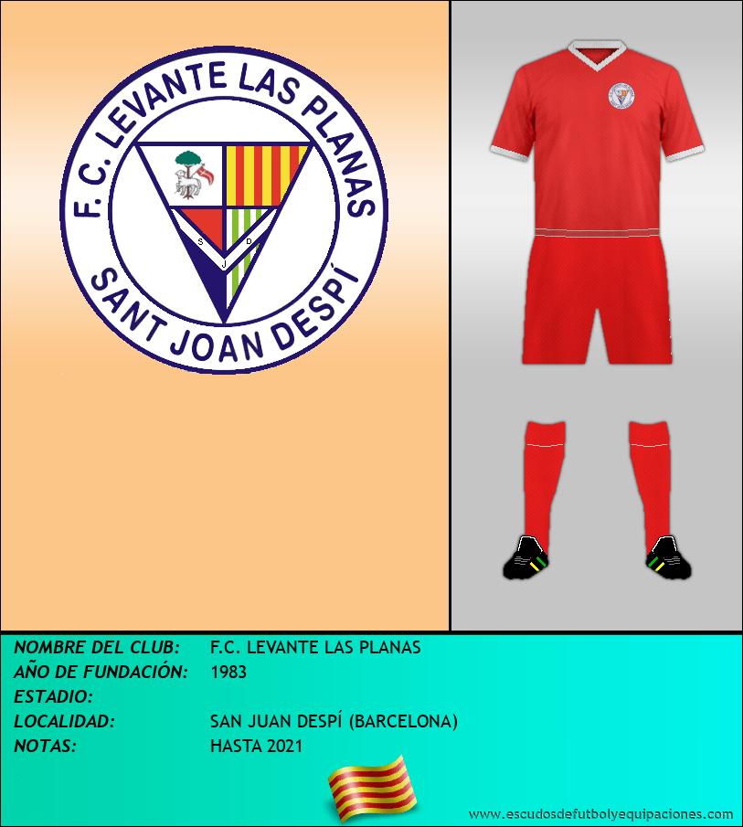 Escudo de F.C. LEVANTE LAS PLANAS