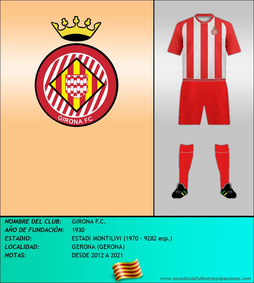 Escudo de GIRONA F.C.