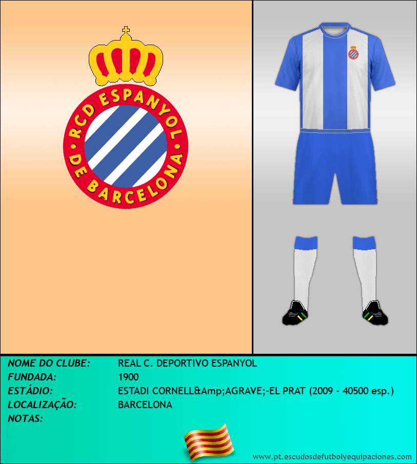 Escudo de REAL C. DEPORTIVO ESPANYOL