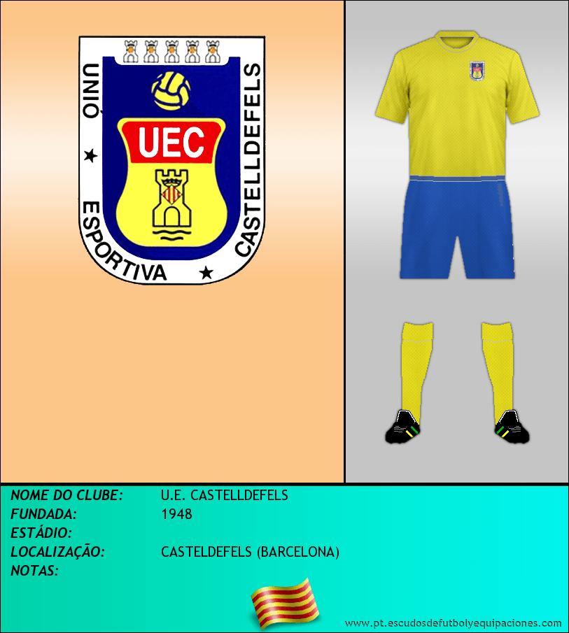 Escudo de U.E. CASTELLDEFELS