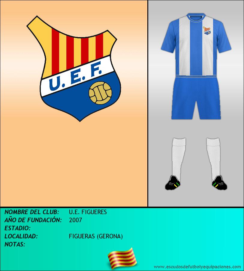 Escudo de U.E. FIGUERES