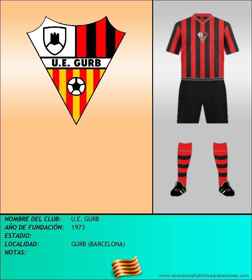 Escudo de U.E. GURB