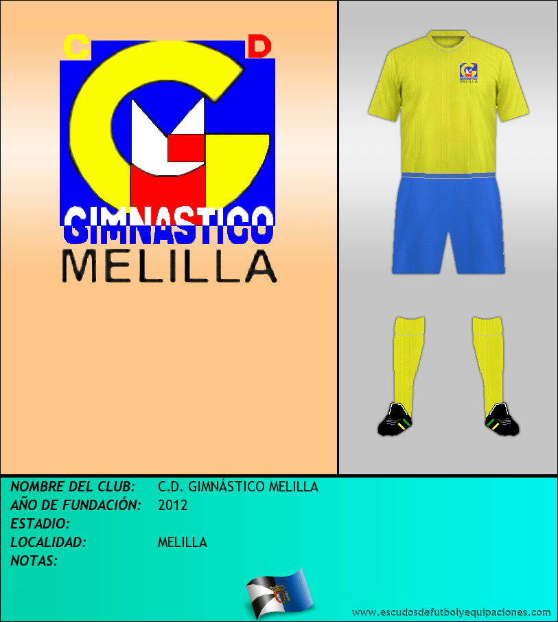 Escudo de C.D. GIMNÁSTICO MELILLA