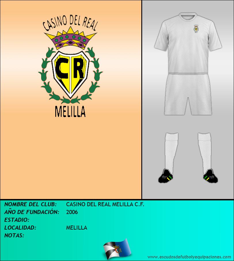 Escudo de CASINO DEL REAL MELILLA C.F.