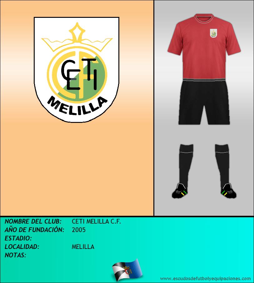 Escudo de CETI MELILLA C.F.