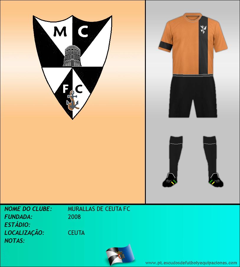 Escudo de MURALLAS DE CEUTA FC