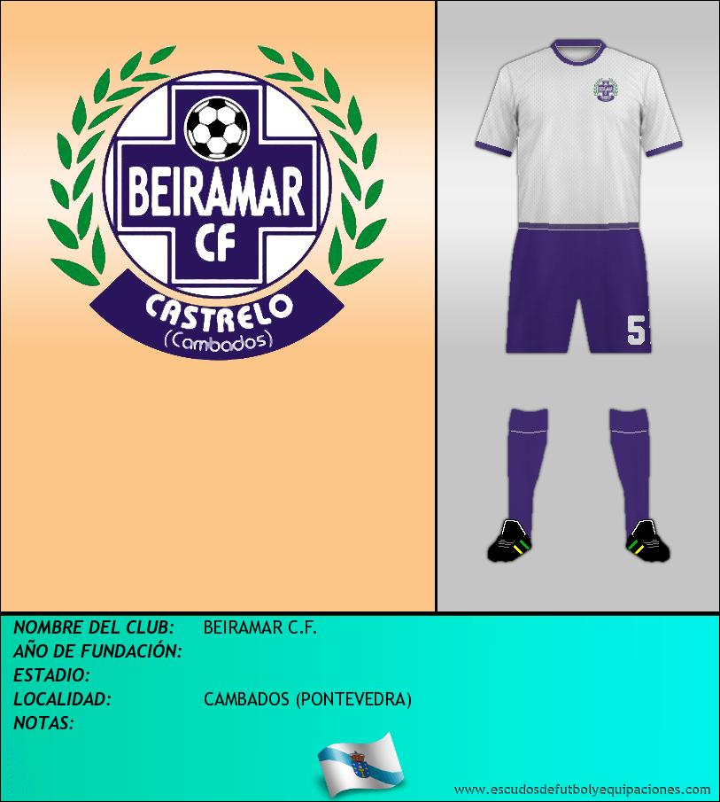 Escudo de BEIRAMAR C.F.