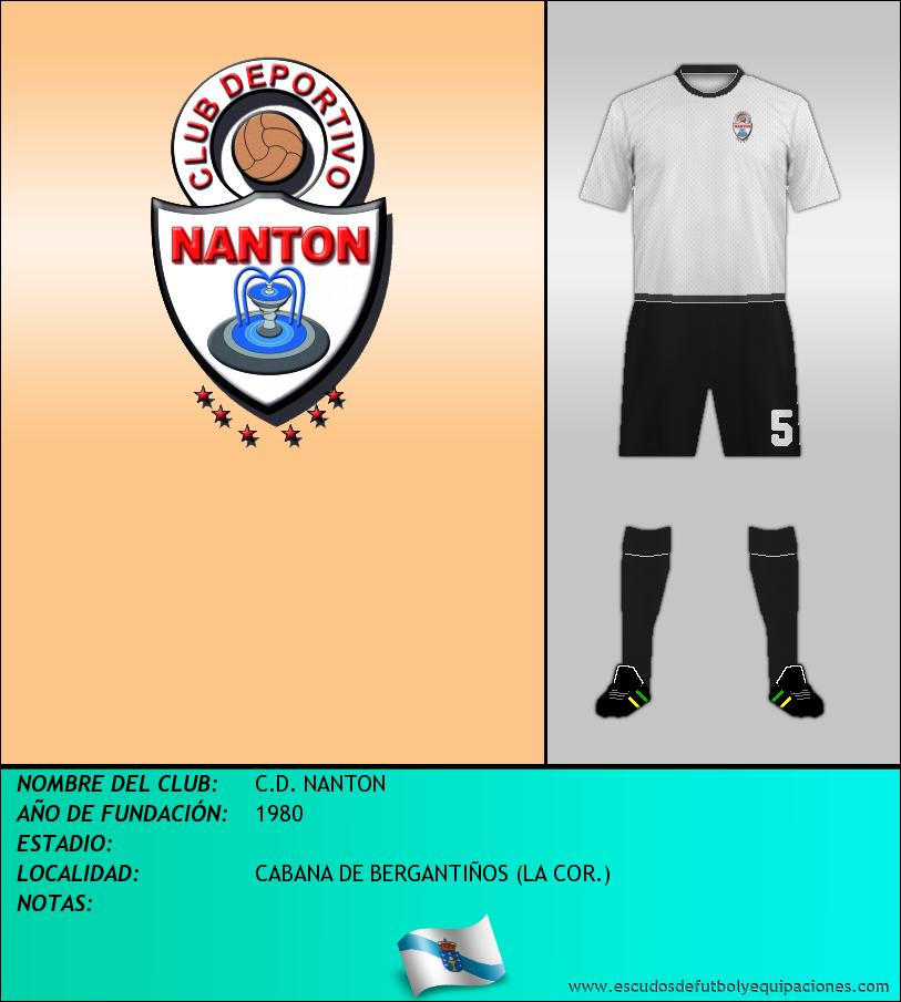 Escudo de C.D. NANTON