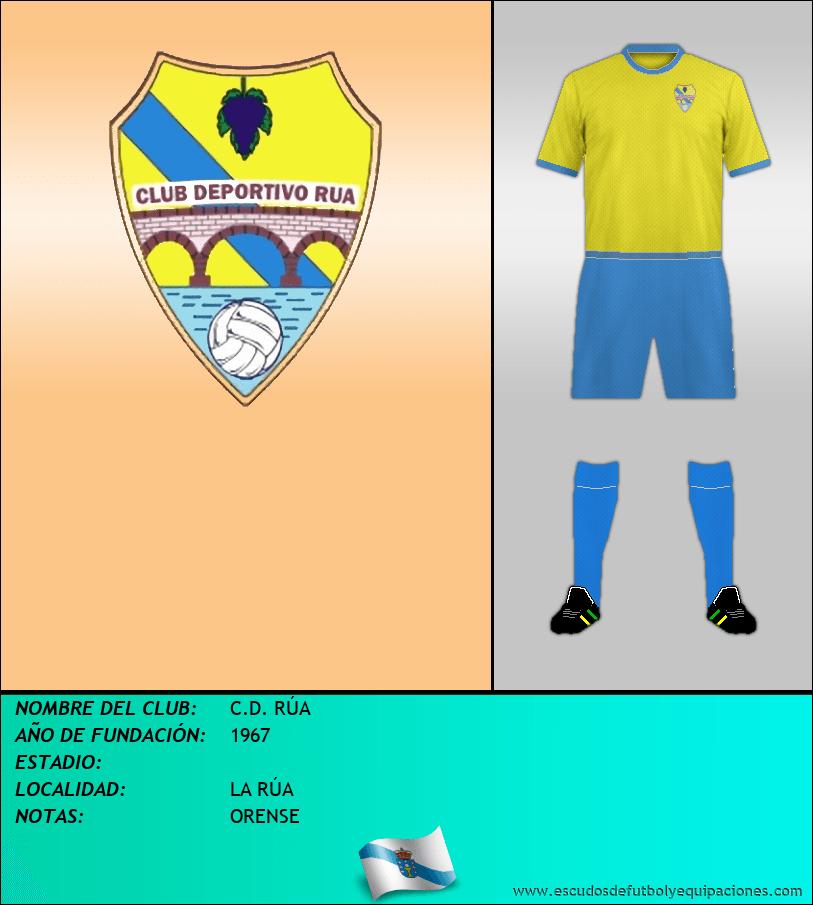 Escudo de C.D. RÚA