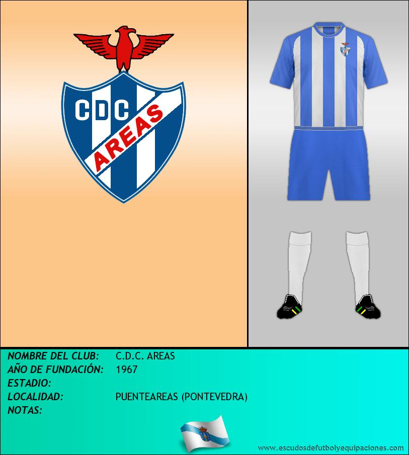 Escudo de C.D.C. AREAS