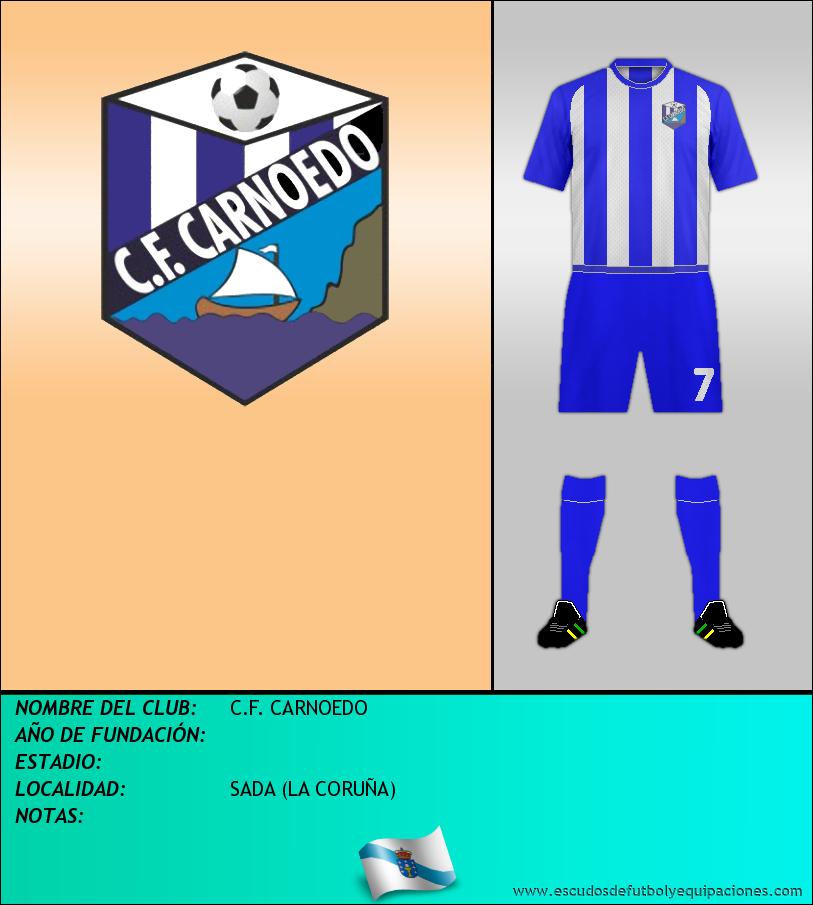 Escudo de C.F. CARNOEDO