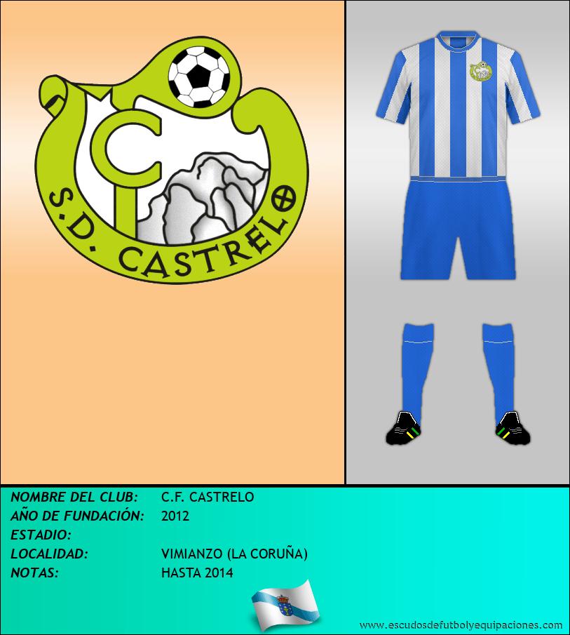 Escudo de C.F. CASTRELO