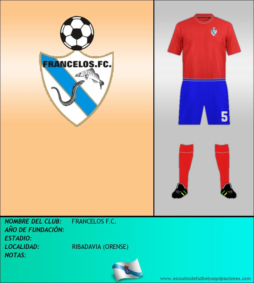 Escudo de FRANCELOS F.C.