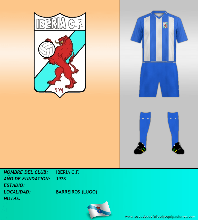 Escudo de IBERIA C.F.