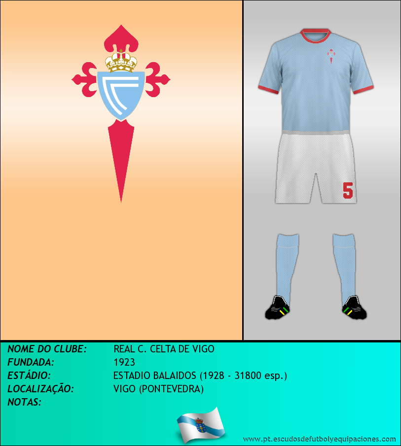 Escudo de REAL C. CELTA DE VIGO