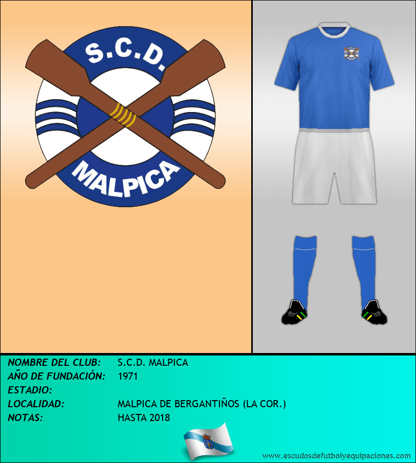 Escudo de S.C.D. MALPICA