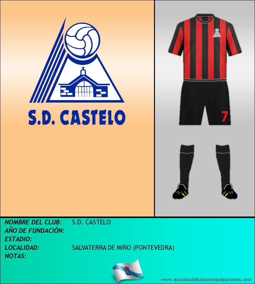 Escudo de S.D. CASTELO
