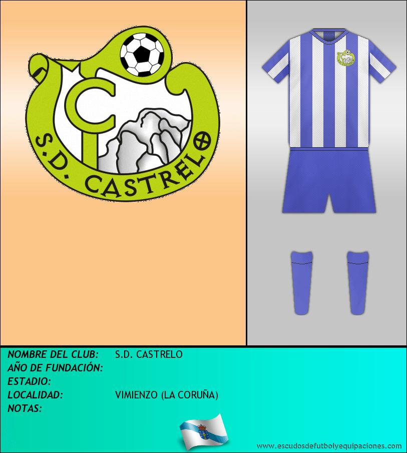 Escudo de S.D. CASTRELO