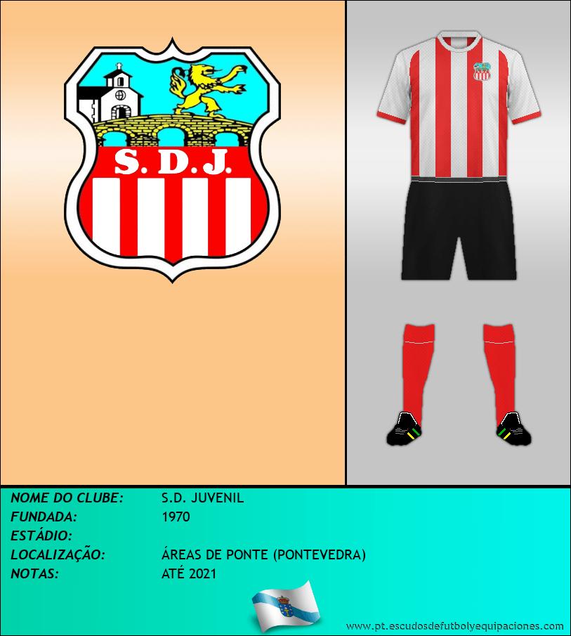 Escudo de S.D. JUVENIL
