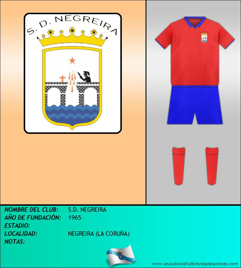 Escudo de S.D. NEGREIRA