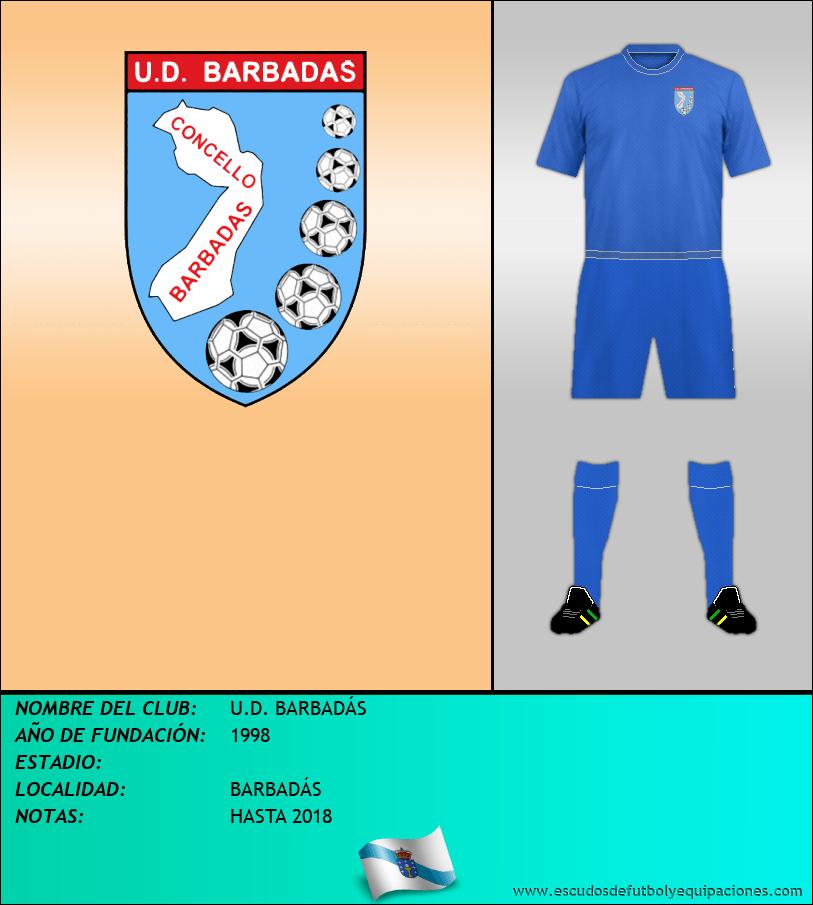 Escudo de U.D. BARBADÁS