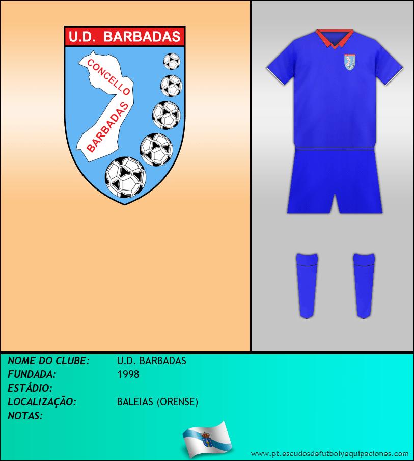 Escudo de U.D. BARBADAS