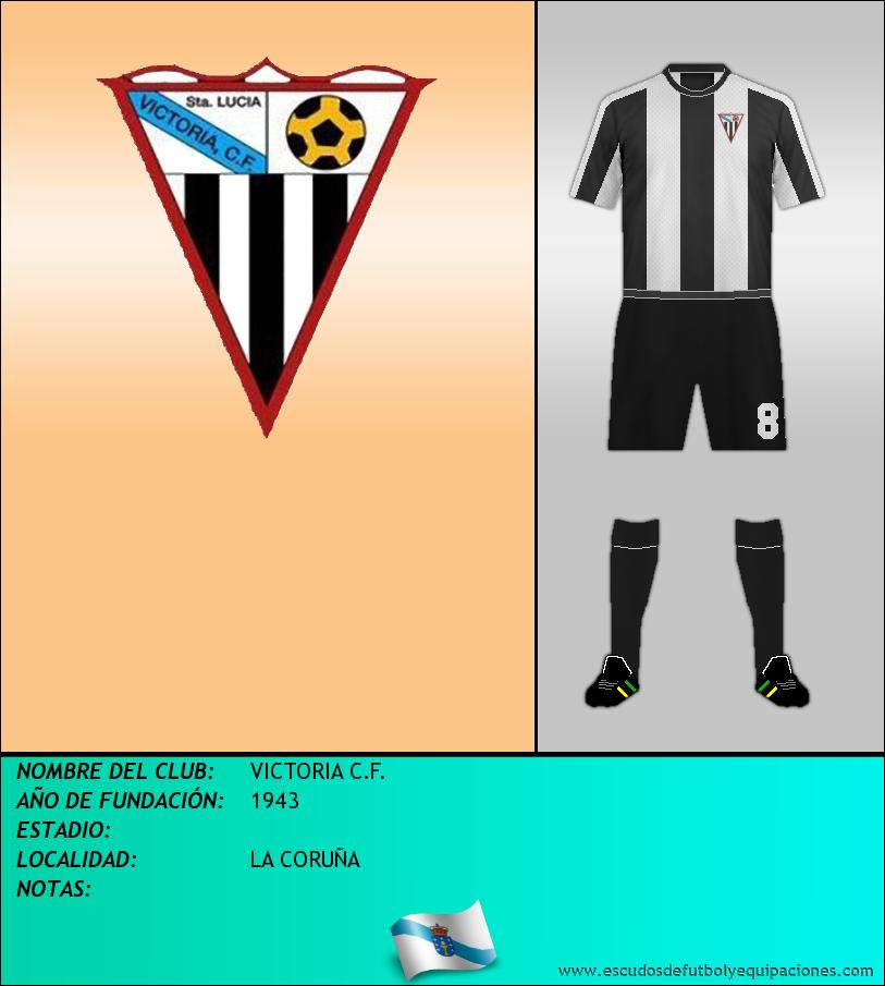 Escudo de VICTORIA C.F.