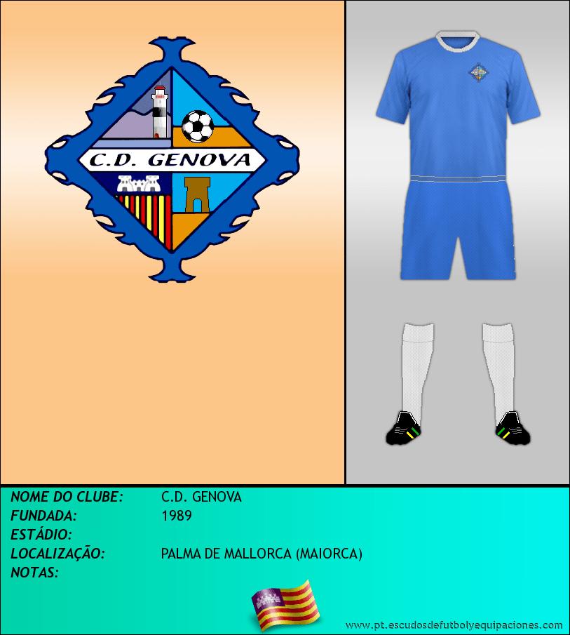 Escudo de C.D. GENOVA