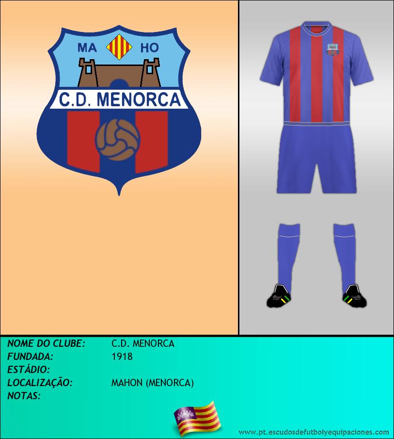 Escudo de C.D. MENORCA