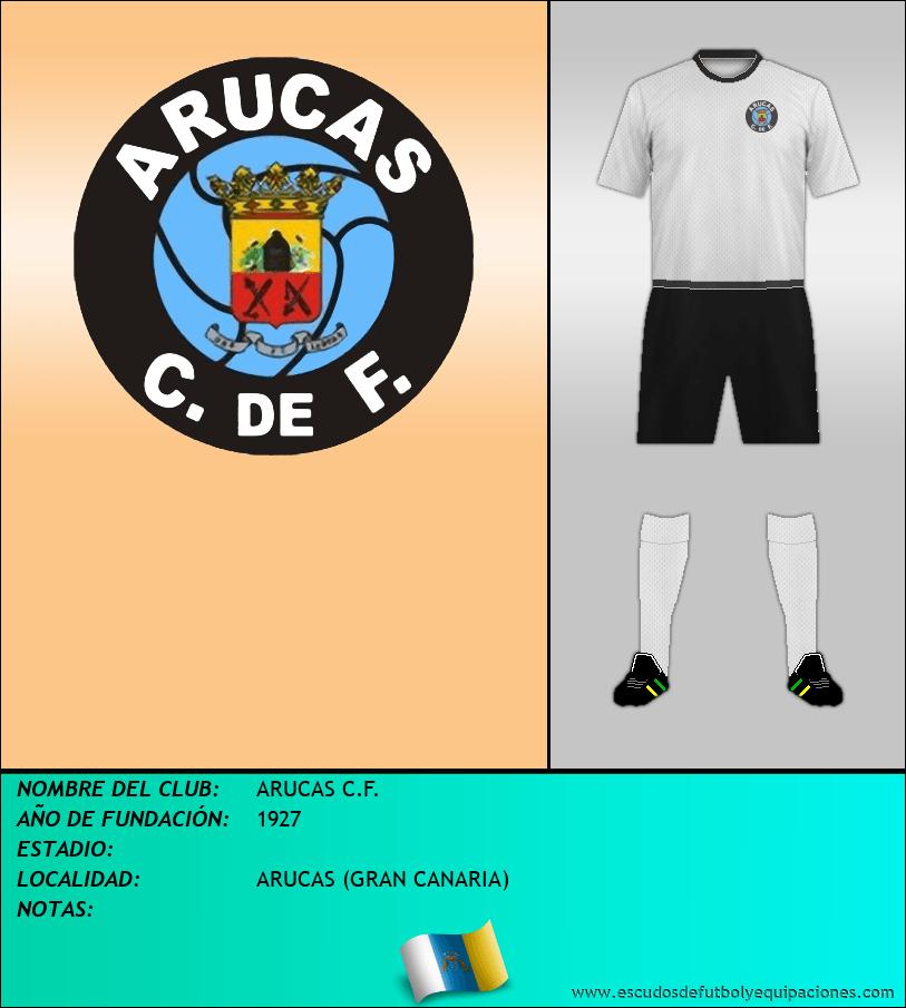 Escudo de ARUCAS C.F.