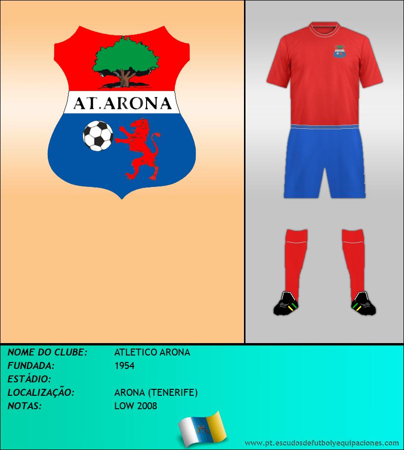 Escudo de ATLETICO ARONA