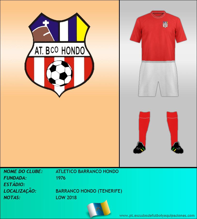 Escudo de ATLETICO BARRANCO HONDO