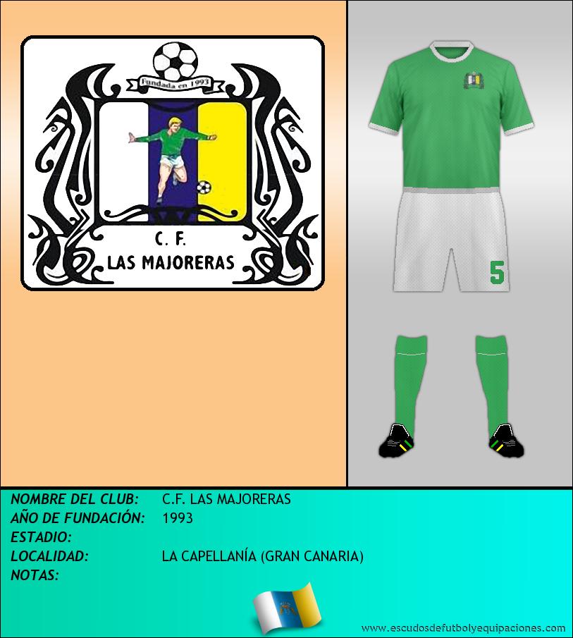 Escudo de C.F. LAS MAJORERAS