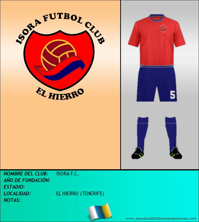 Escudo de ISORA F.C.
