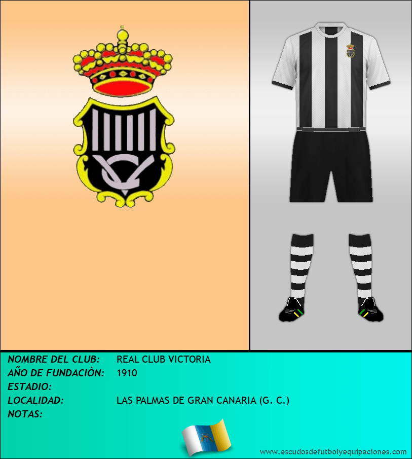 Escudo de REAL CLUB VICTORIA