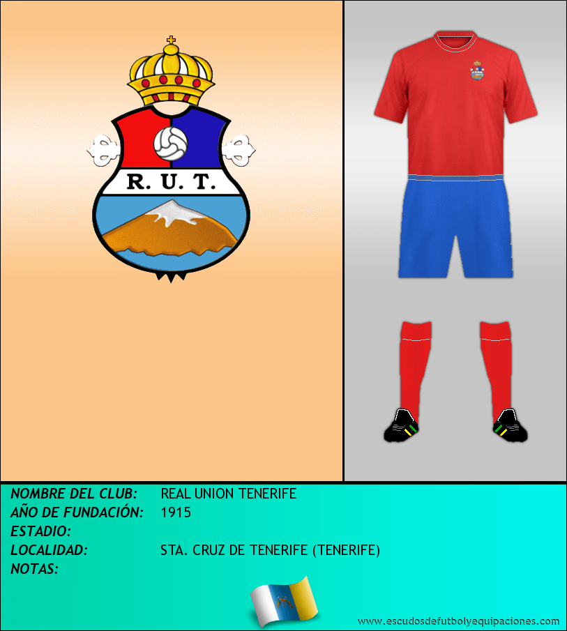 Escudo de REAL UNION TENERIFE