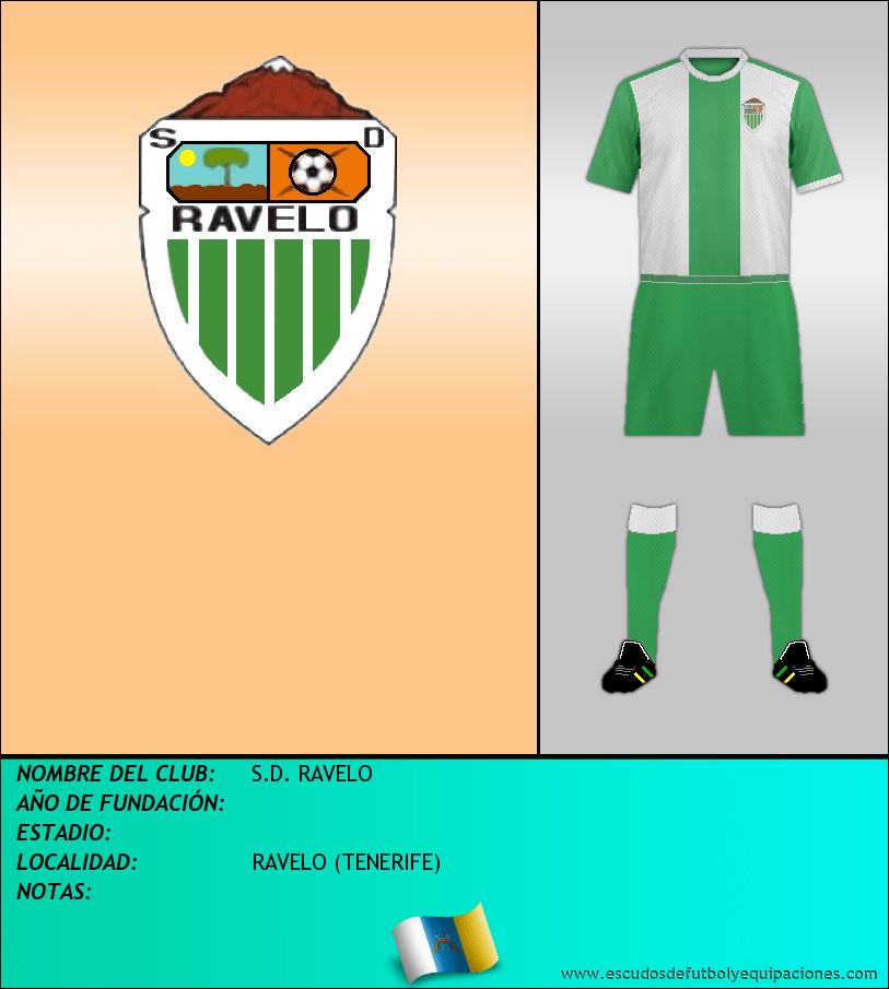Escudo de S.D. RAVELO