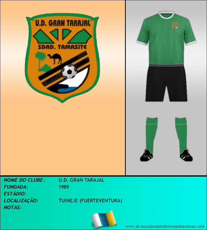 Escudo de U.D. GRAN TARAJAL