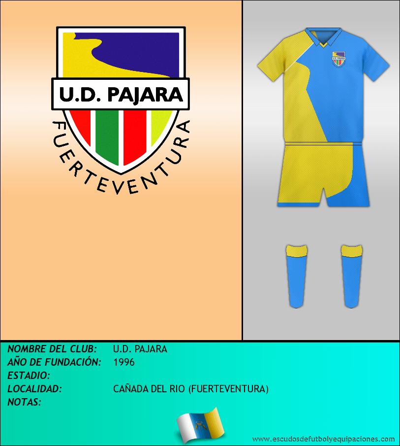 Escudo de U.D. PAJARA