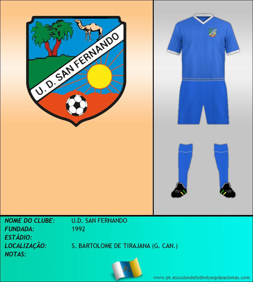 Escudo de U.D. SAN FERNANDO