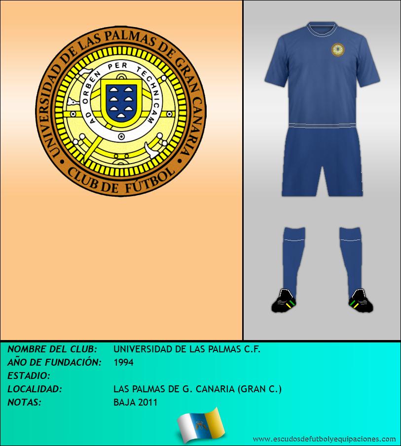 Escudo de UNIVERSIDAD DE LAS PALMAS C.F.