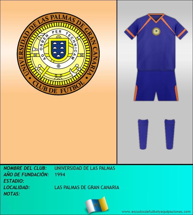 Escudo de UNIVERSIDAD DE LAS PALMAS