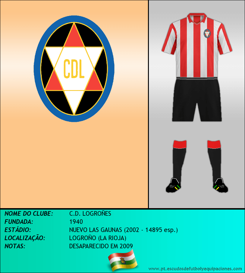 Escudo de C.D. LOGROÑES