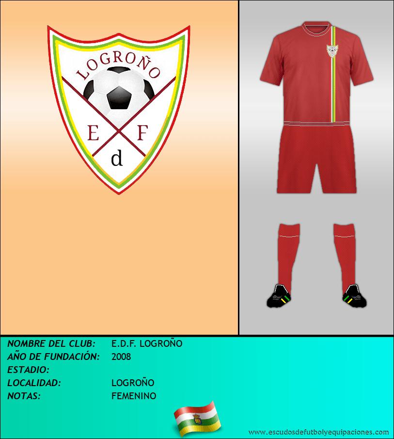 Escudo de E.D.F. LOGROÑO