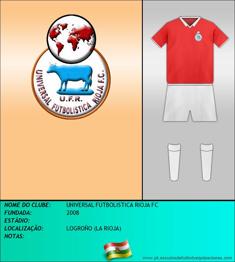 Escudo de UNIVERSAL FUTBOLISTICA RIOJA FC